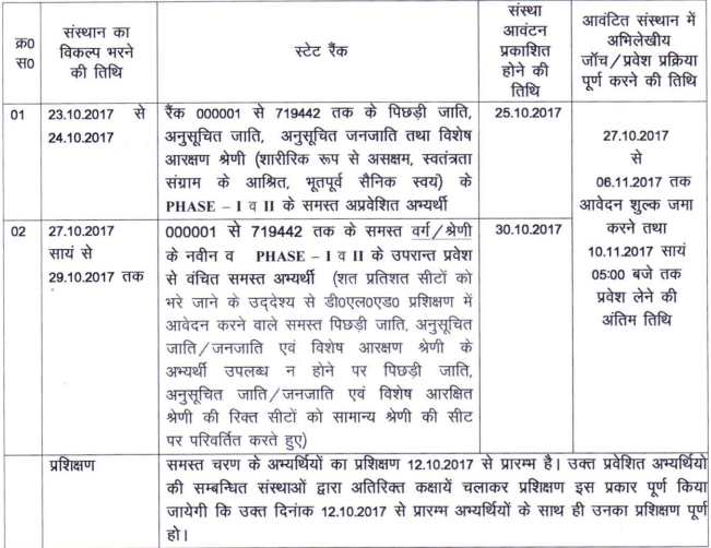 Phase -3 Counseling Schedule 2017